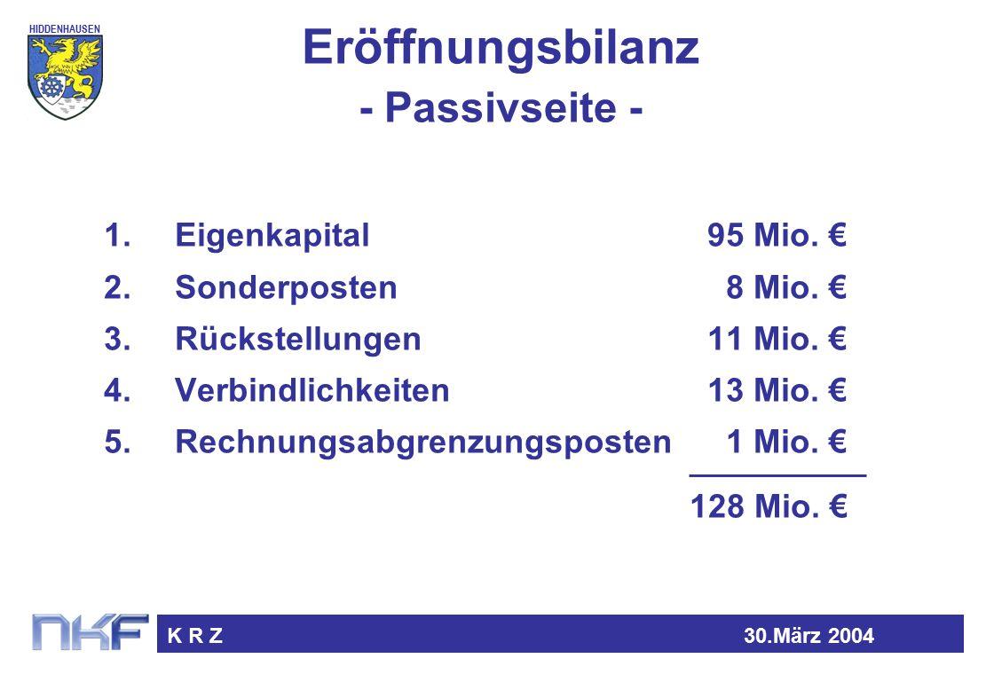 HIDDENHAUSEN K R Z30.März 2004 Eröffnungsbilanz - Passivseite - 1.Eigenkapital95 Mio.