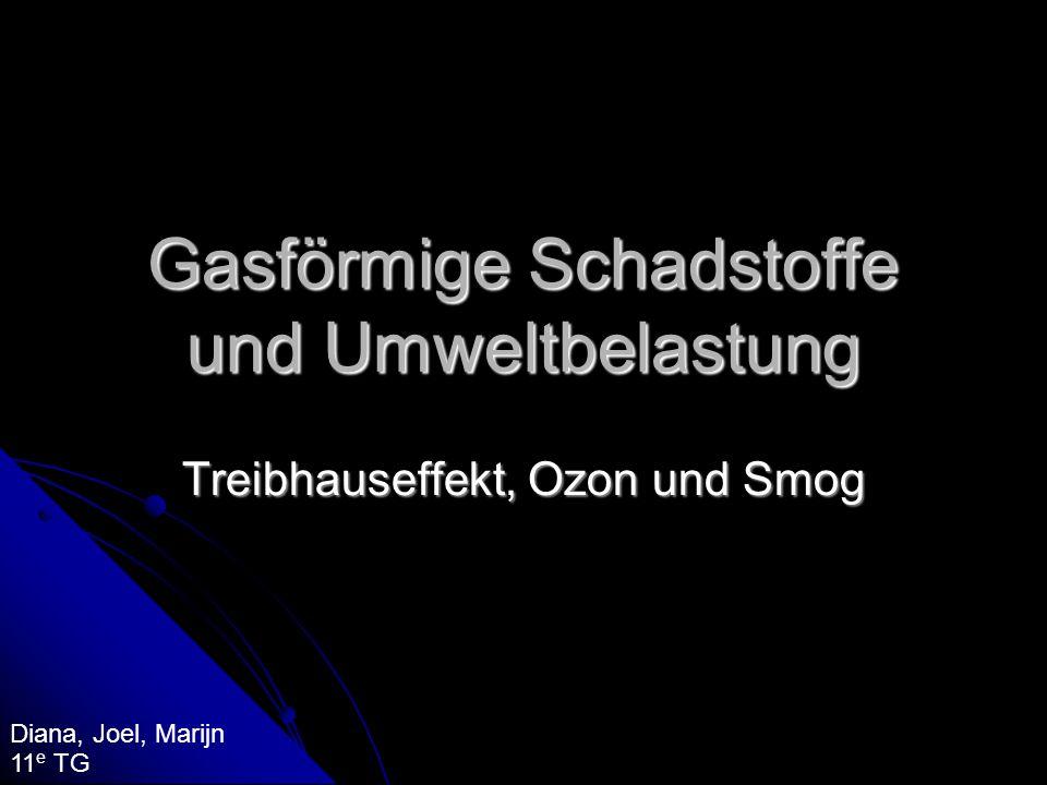 Einleitung Wichtige gasförmige Schadstoffe: Wichtige gasförmige Schadstoffe: Kohlendioxid (Smog) Kohlendioxid (Smog) Ozon Ozon Stickoxide Stickoxide Schwefeldioxid Schwefeldioxid Treibhauseffekt Treibhauseffekt