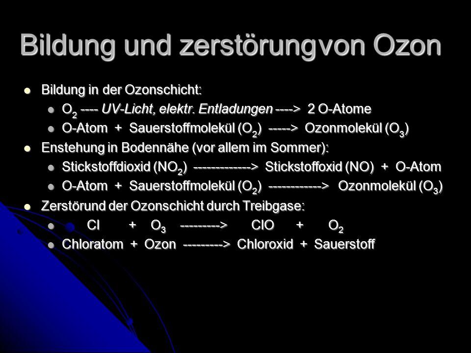 Bildung und zerstörung von Ozon Bildung in der Ozonschicht: Bildung in der Ozonschicht: O 2 ---- UV-Licht, elektr.