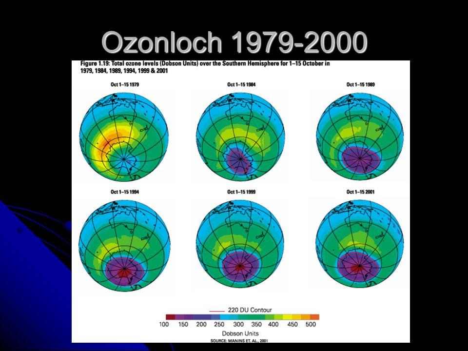 Ozonloch 1979-2000