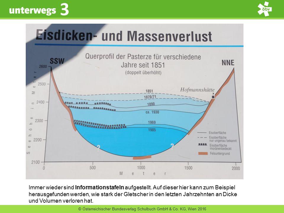 © Österreichischer Bundesverlag Schulbuch GmbH & Co. KG, Wien 2016 3 Immer wieder sind Informationstafeln aufgestellt. Auf dieser hier kann zum Beispi