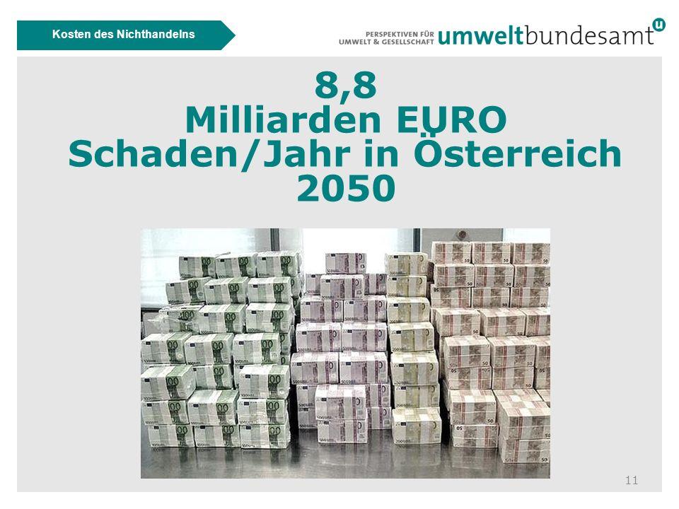 11 Kosten des Nichthandelns 8,8 Milliarden EURO Schaden/Jahr in Österreich 2050