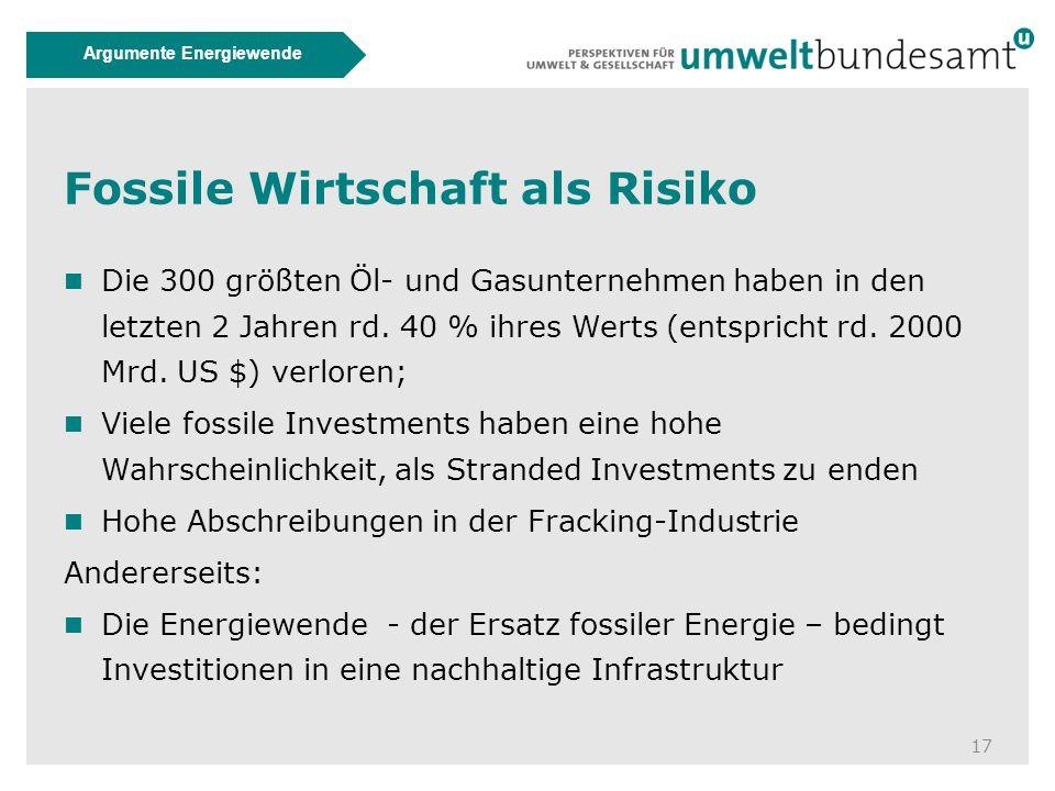 17 Argumente Energiewende Fossile Wirtschaft als Risiko Die 300 größten Öl- und Gasunternehmen haben in den letzten 2 Jahren rd.