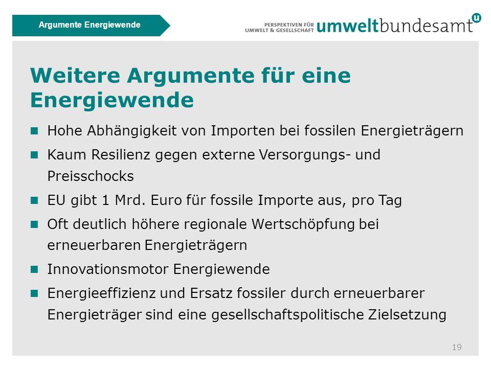 19 Argumente Energiewende Weitere Argumente für eine Energiewende Hohe Abhängigkeit von Importen bei fossilen Energieträgern Kaum Resilienz gegen externe Versorgungs- und Preisschocks EU gibt 1 Mrd.