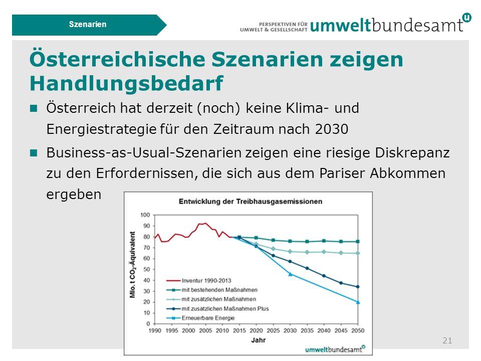 Österreichische Szenarien zeigen Handlungsbedarf 21 Szenarien Österreich hat derzeit (noch) keine Klima- und Energiestrategie für den Zeitraum nach 2030 Business-as-Usual-Szenarien zeigen eine riesige Diskrepanz zu den Erfordernissen, die sich aus dem Pariser Abkommen ergeben