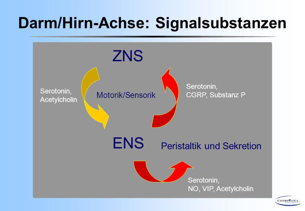Darm/Hirn-Achse: Signalsubstanzen ZNS ENS Peristaltik und Sekretion Motorik/Sensorik Serotonin, NO, VIP, Acetylcholin Serotonin, CGRP, Substanz P Sero