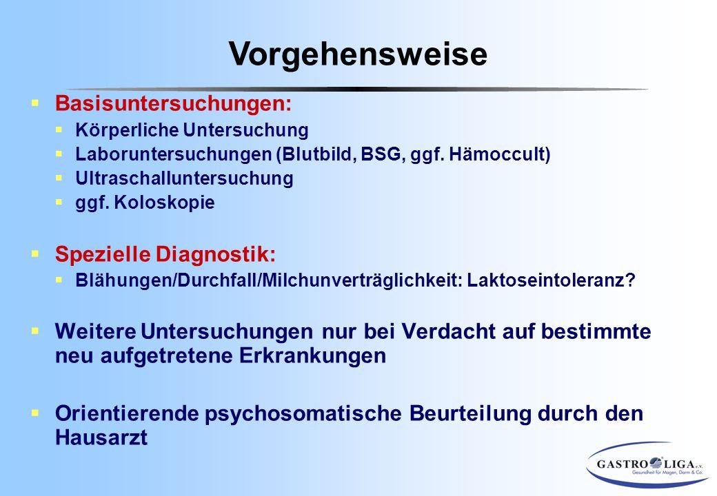 Basisuntersuchungen:  Körperliche Untersuchung  Laboruntersuchungen (Blutbild, BSG, ggf. Hämoccult)  Ultraschalluntersuchung  ggf. Koloskopie 