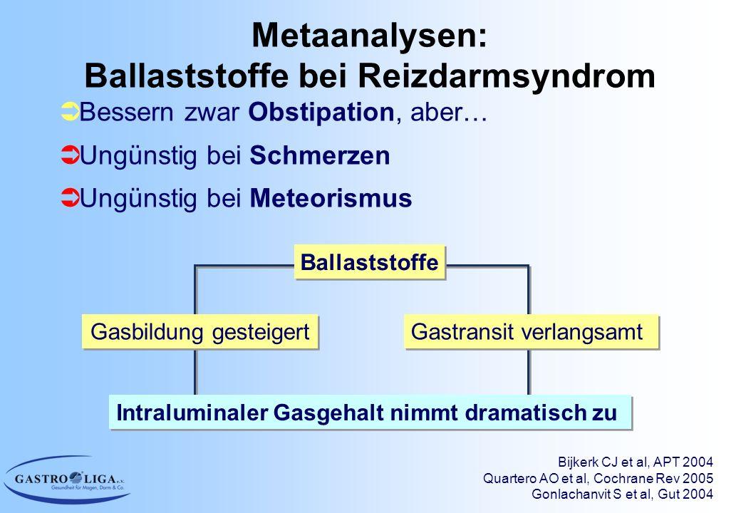  Bessern zwar Obstipation, aber…  Ungünstig bei Schmerzen  Ungünstig bei Meteorismus Gasbildung gesteigert Gastransit verlangsamt Intraluminaler Ga