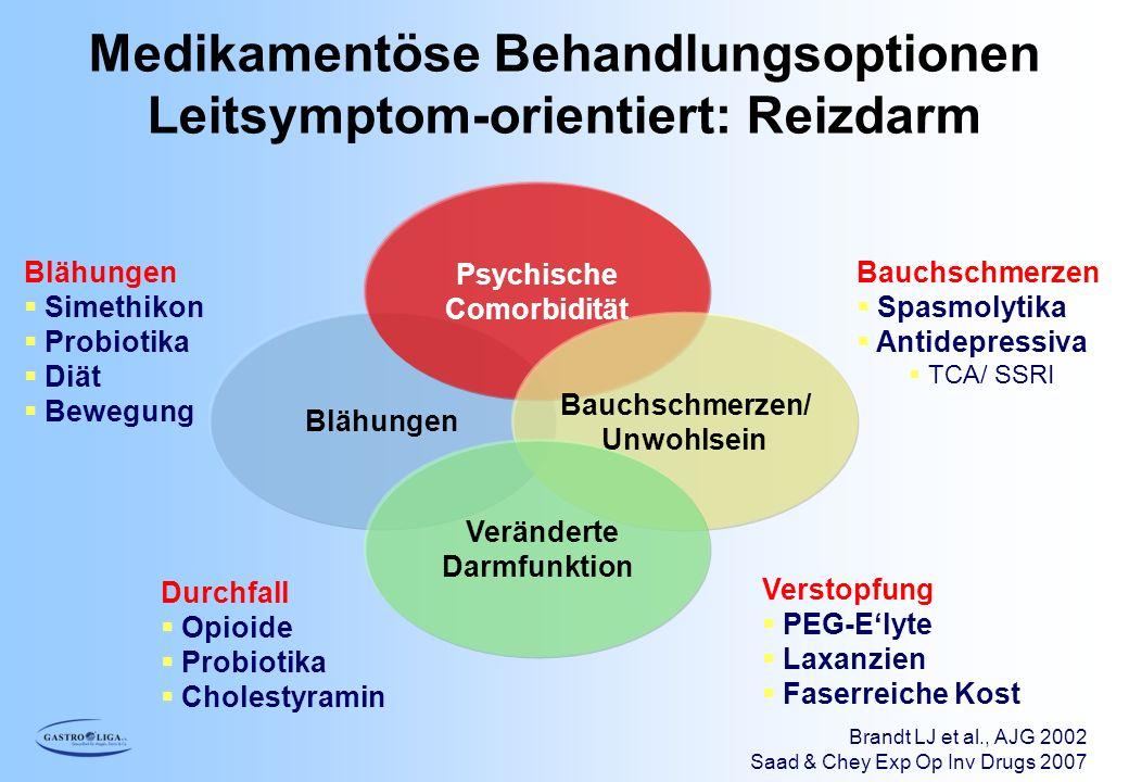 Brandt LJ et al., AJG 2002 Saad & Chey Exp Op Inv Drugs 2007 Verstopfung  PEG-E'lyte  Laxanzien  Faserreiche Kost Blähungen  Simethikon  Probioti
