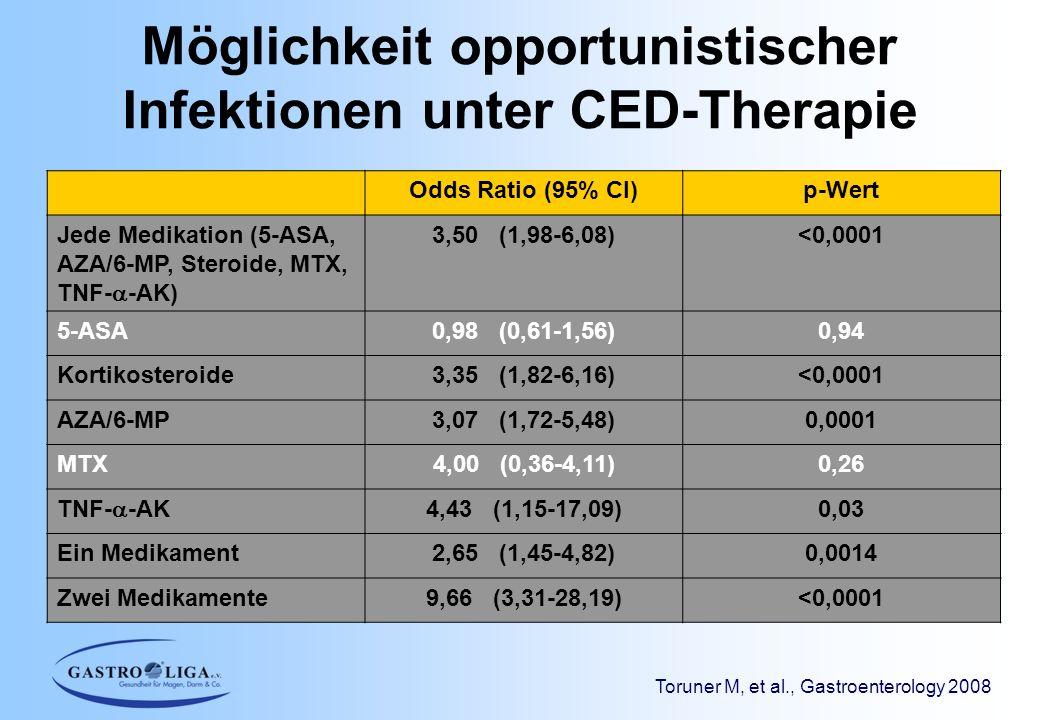 Möglichkeit opportunistischer Infektionen unter CED-Therapie Odds Ratio (95% CI)p-Wert Jede Medikation (5-ASA, AZA/6-MP, Steroide, MTX, TNF-  -AK) 3,