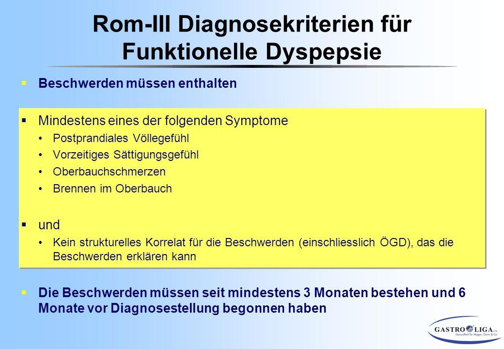 Rom-III Diagnosekriterien für Funktionelle Dyspepsie  Beschwerden müssen enthalten  Mindestens eines der folgenden Symptome Postprandiales Völlegefü