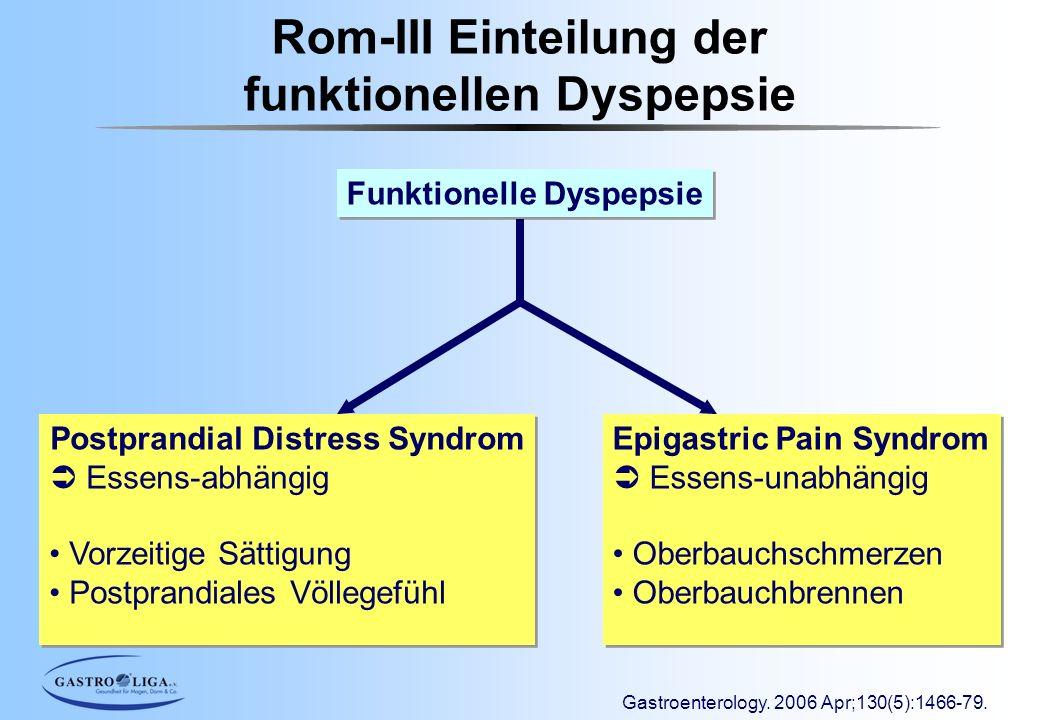 Rom-III Einteilung der funktionellen Dyspepsie Postprandial Distress Syndrom  Essens-abhängig Vorzeitige Sättigung Postprandiales Völlegefühl Postpra