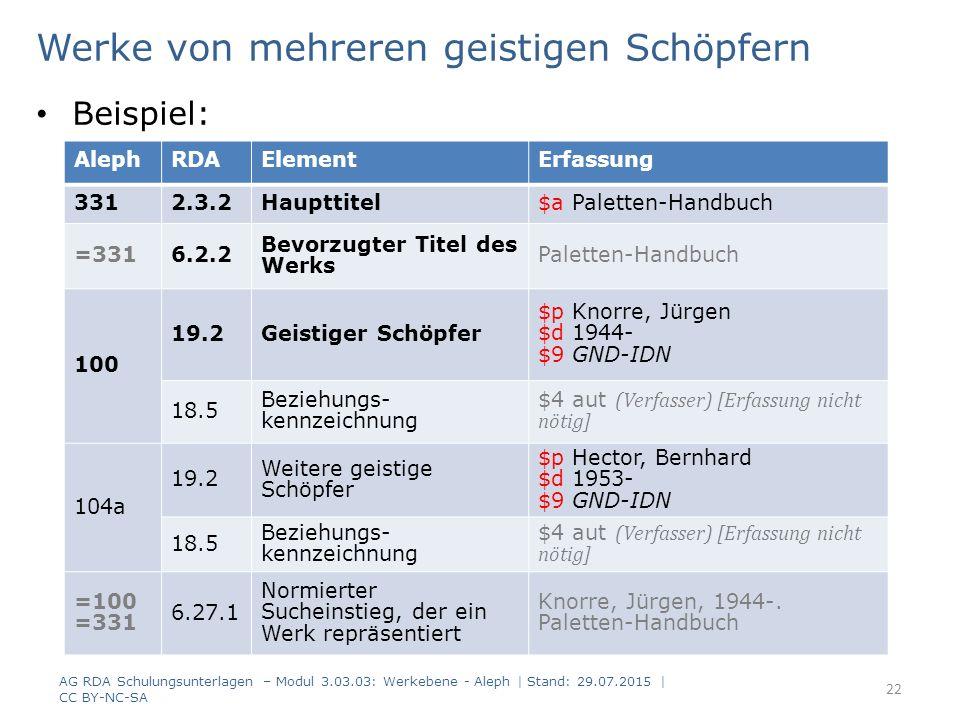 Werke von mehreren geistigen Schöpfern Beispiel: AG RDA Schulungsunterlagen – Modul 3.03.03: Werkebene - Aleph | Stand: 29.07.2015 | CC BY-NC-SA 22 AlephRDAElementErfassung 3312.3.2Haupttitel$a Paletten-Handbuch =3316.2.2 Bevorzugter Titel des Werks Paletten-Handbuch 100 19.2Geistiger Schöpfer $p Knorre, Jürgen $d 1944- $9 GND-IDN 18.5 Beziehungs- kennzeichnung $4 aut (Verfasser) [Erfassung nicht nötig] 104a 19.2 Weitere geistige Schöpfer $p Hector, Bernhard $d 1953- $9 GND-IDN 18.5 Beziehungs- kennzeichnung $4 aut (Verfasser) [Erfassung nicht nötig] =100 =331 6.27.1 Normierter Sucheinstieg, der ein Werk repräsentiert Knorre, Jürgen, 1944-.