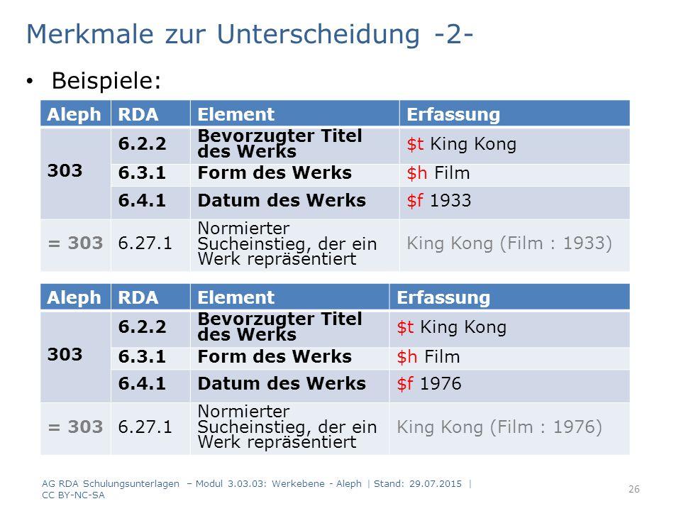 Merkmale zur Unterscheidung -2- Beispiele: AG RDA Schulungsunterlagen – Modul 3.03.03: Werkebene - Aleph | Stand: 29.07.2015 | CC BY-NC-SA 26 AlephRDAElementErfassung 303 6.2.2 Bevorzugter Titel des Werks $t King Kong 6.3.1Form des Werks$h Film 6.4.1Datum des Werks$f 1933 = 3036.27.1 Normierter Sucheinstieg, der ein Werk repräsentiert King Kong (Film : 1933) AlephRDAElementErfassung 303 6.2.2 Bevorzugter Titel des Werks $t King Kong 6.3.1Form des Werks$h Film 6.4.1Datum des Werks$f 1976 = 3036.27.1 Normierter Sucheinstieg, der ein Werk repräsentiert King Kong (Film : 1976)