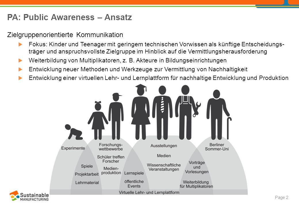 PA: Public Awareness – Ansatz Page 2 Zielgruppenorientierte Kommunikation  Fokus: Kinder und Teenager mit geringem technischen Vorwissen als künftige
