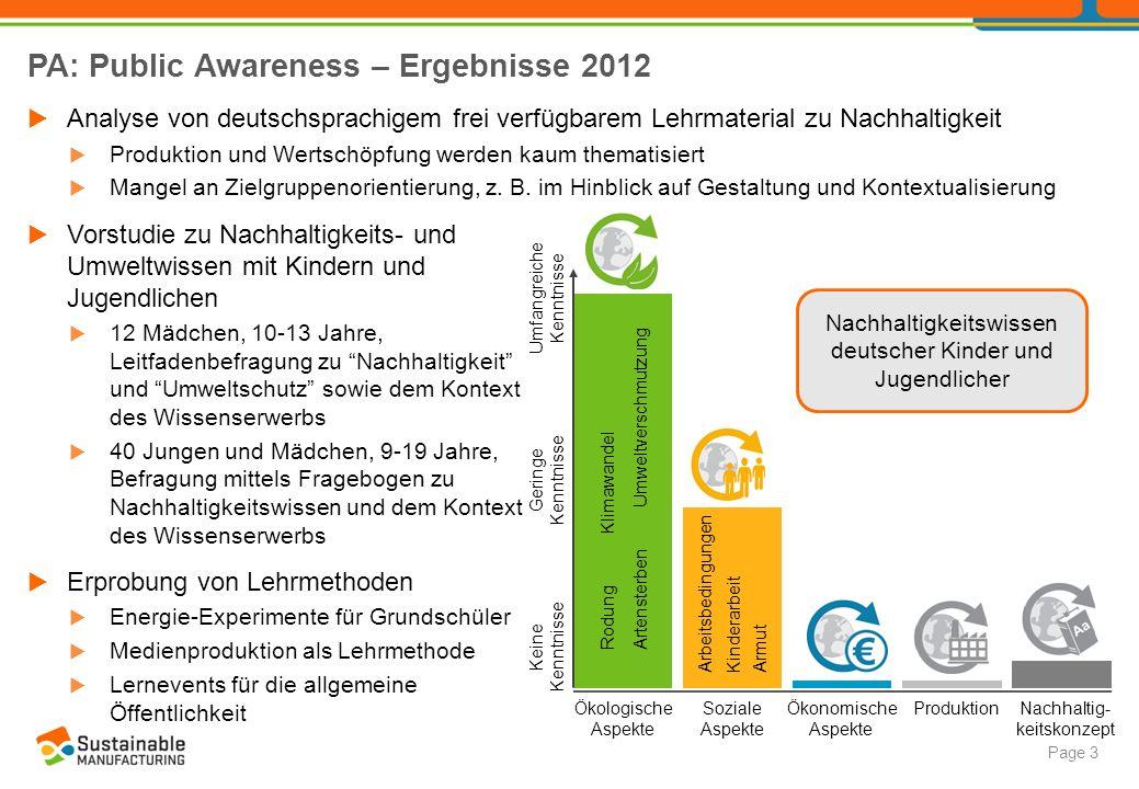 PA: Public Awareness – Ergebnisse 2012 Page 3  Analyse von deutschsprachigem frei verfügbarem Lehrmaterial zu Nachhaltigkeit  Produktion und Wertschöpfung werden kaum thematisiert  Mangel an Zielgruppenorientierung, z.