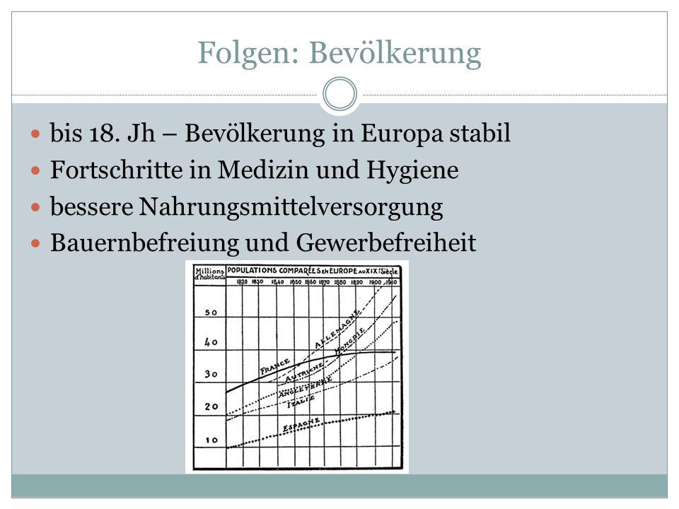 Folgen: Bevölkerung bis 18. Jh – Bevölkerung in Europa stabil Fortschritte in Medizin und Hygiene bessere Nahrungsmittelversorgung Bauernbefreiung und