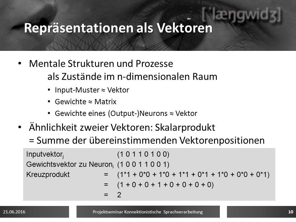 Repräsentationen als Vektoren Mentale Strukturen und Prozesse als Zustände im n-dimensionalen Raum Input-Muster ≈ Vektor Gewichte ≈ Matrix Gewichte eines (Output-)Neurons ≈ Vektor Ähnlichkeit zweier Vektoren: Skalarprodukt = Summe der übereinstimmenden Vektorenpositionen 21.06.2016 Projektseminar Konnektionistische Sprachverarbeitung 10 Inputvektor j (1 0 1 1 0 1 0 0) Gewichtsvektor zu Neuron i (1 0 0 1 1 0 0 1) Kreuzprodukt = (1*1 + 0*0 + 1*0 + 1*1 + 0*1 + 1*0 + 0*0 + 0*1) = (1 + 0 + 0 + 1 + 0 + 0 + 0 + 0) = 2