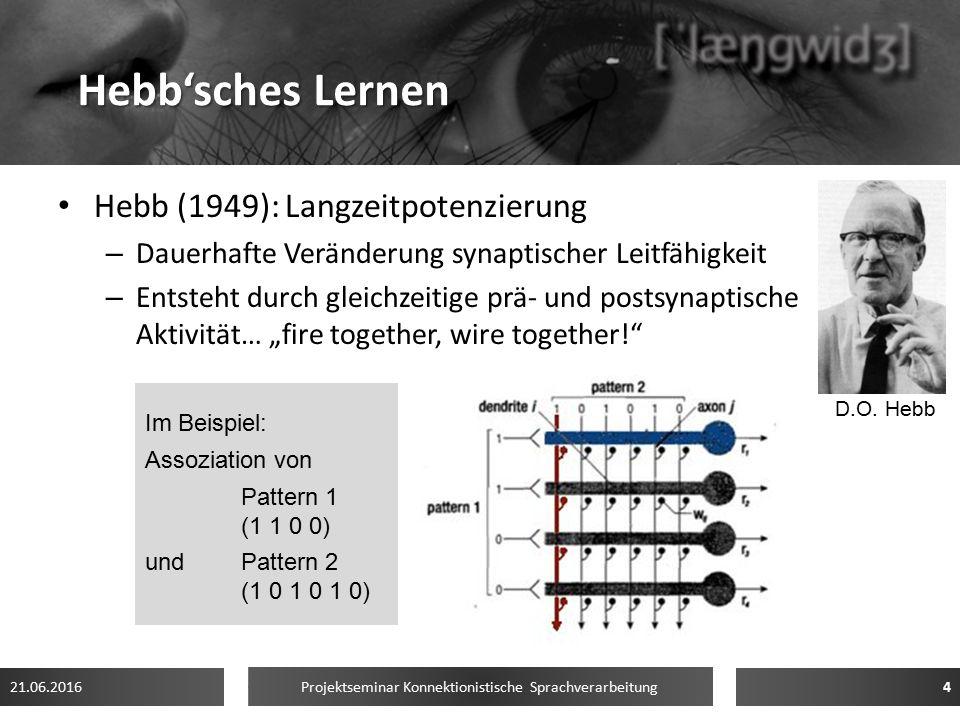 Hebb'sches Lernen Hebb (1949): Langzeitpotenzierung – Dauerhafte Veränderung synaptischer Leitfähigkeit – Entsteht durch gleichzeitige prä- und postsy