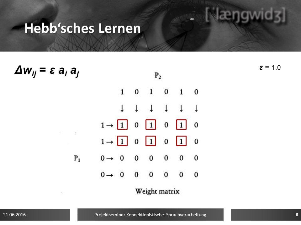 Hebb'sches Lernen 21.06.2016 Projektseminar Konnektionistische Sprachverarbeitung 6 Δw ij = ε a i a j ε = 1.0