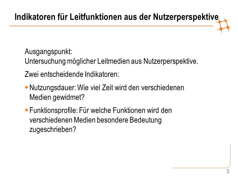 Das Medienzeitbudget in Deutschland 2011 nach Nutzergruppen Quelle: Mende/Oemichen/Schröter, MP 1/2012 S.