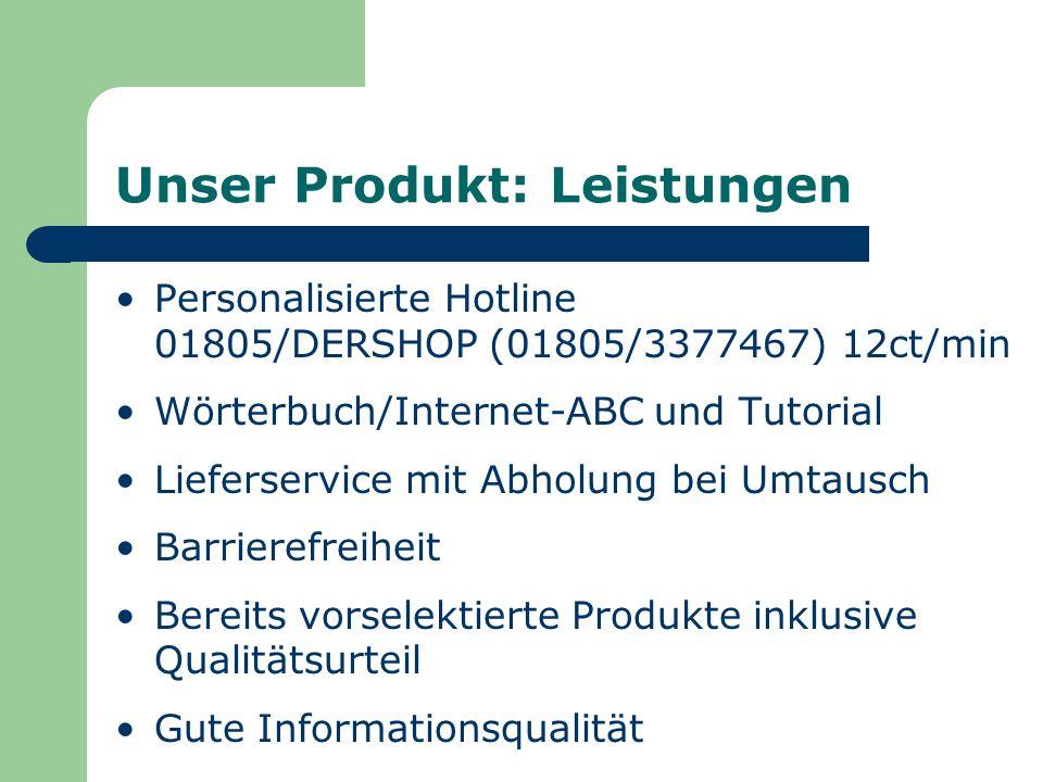 Unser Produkt: Leistungen Personalisierte Hotline 01805/DERSHOP (01805/3377467) 12ct/min Wörterbuch/Internet-ABC und Tutorial Lieferservice mit Abholu