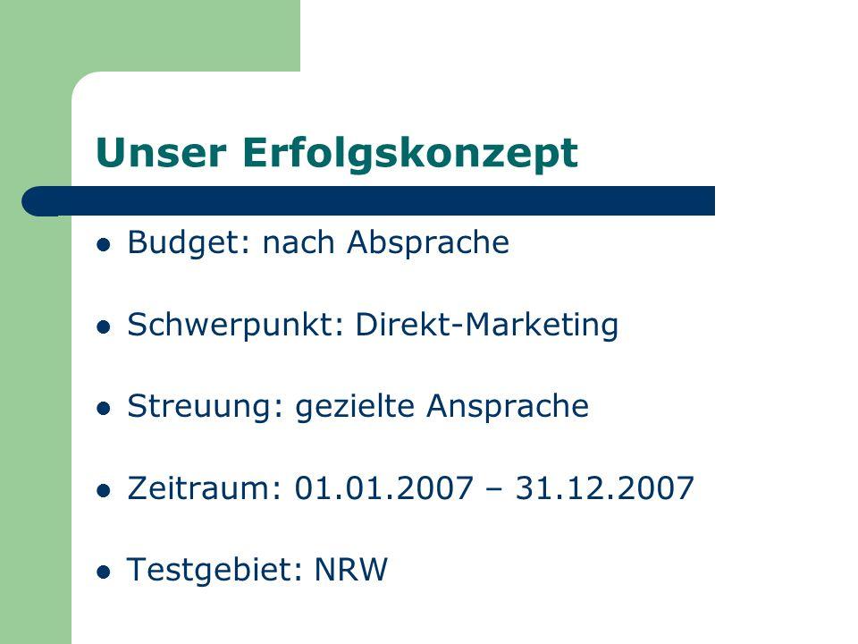 Unser Erfolgskonzept Budget: nach Absprache Schwerpunkt: Direkt-Marketing Streuung: gezielte Ansprache Zeitraum: 01.01.2007 – 31.12.2007 Testgebiet: NRW