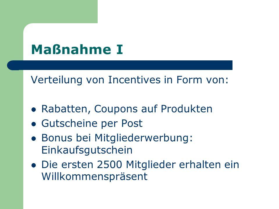 Maßnahme I Verteilung von Incentives in Form von: Rabatten, Coupons auf Produkten Gutscheine per Post Bonus bei Mitgliederwerbung: Einkaufsgutschein Die ersten 2500 Mitglieder erhalten ein Willkommenspräsent