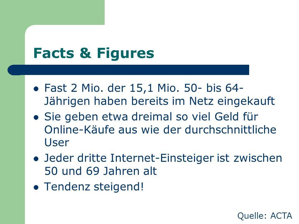 Facts & Figures Fast 2 Mio. der 15,1 Mio. 50- bis 64- Jährigen haben bereits im Netz eingekauft Sie geben etwa dreimal so viel Geld für Online-Käufe a