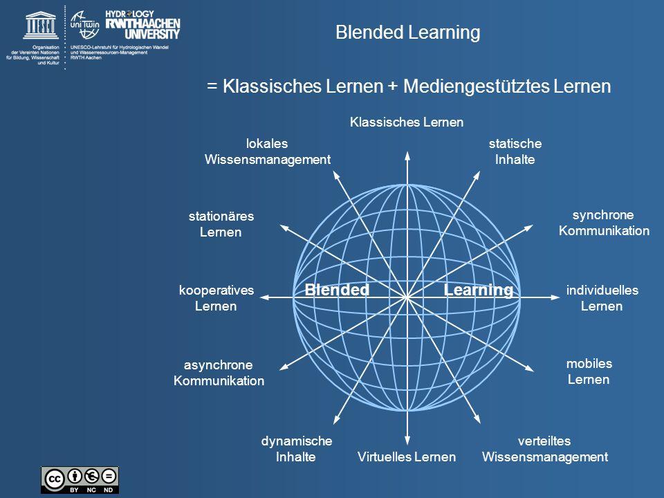 Klassisches Lernen Virtuelles Lernen statische Inhalte dynamische Inhalte individuelles Lernen kooperatives Lernen mobiles Lernen stationäres Lernen v