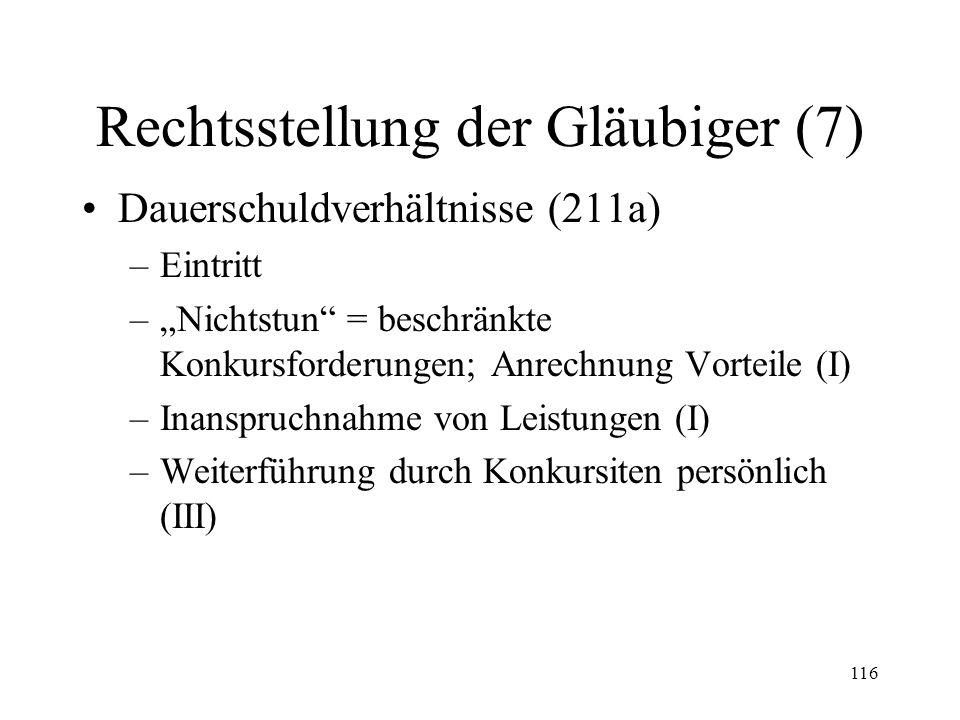 115 Rechtsstellung der Gläubiger (6) Zweiseitige Verträge (Forts.) –beidseitige Nichterfüllung (211 II) Wahlrecht der Konkursverwaltung Eintrittserklä