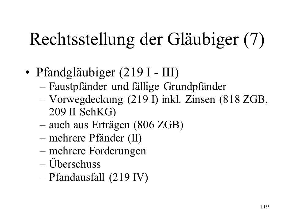 118 Rechtsstellung der Gläubiger (6) Forderungen aus Bürgschaften (215) Konkurs mehrerer Solidarschuldner (216) Teilzahlung eines Solidarschuldners (2