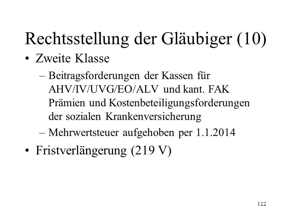 121 Rechtsstellung der Gläubiger (9) –Arbeitnehmer (Forts.) Insolvenzentschädigung (51-58 AVIG) Betriebsübernahme (333b OR) –UVG/BVG (lit. b) –Aliment