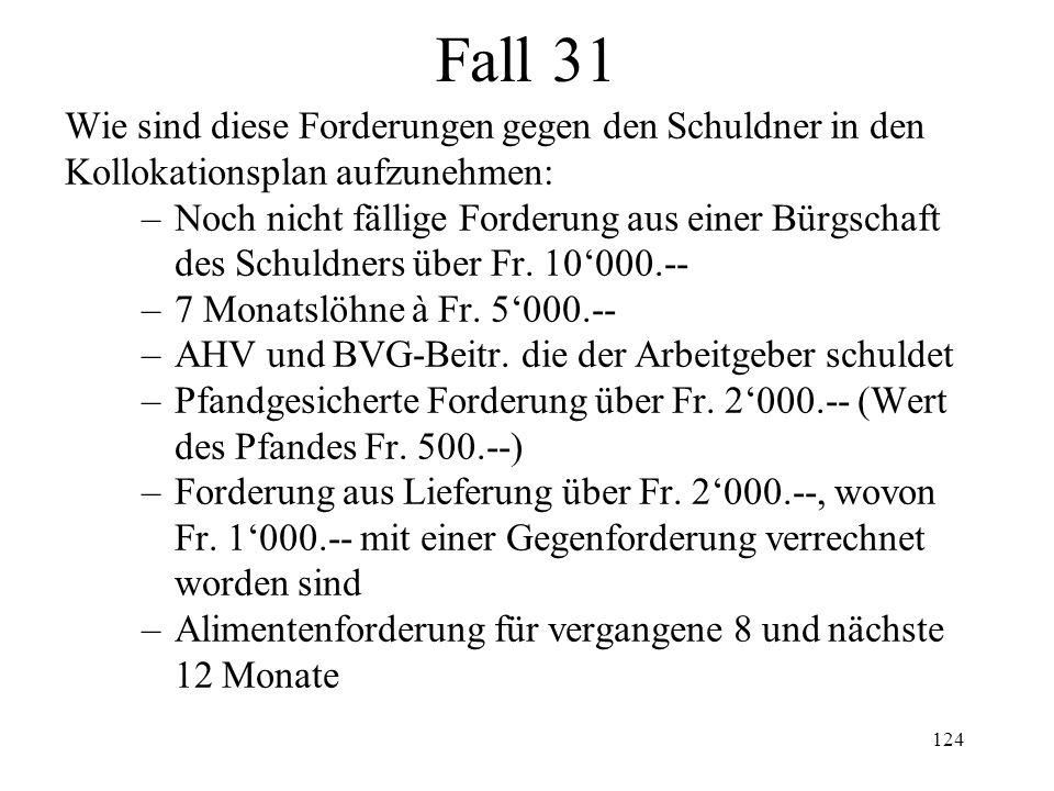 123 Rechtsstellung der Gläubiger (11) Dritte Klasse (Kurrentforderungen) Rangrücktritte (725 II OR) Verhältnis der Klassen (220) Bankenkonkurs (37a un