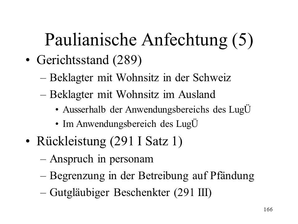 165 Paulianische Anfechtung (4) Anfechtung der Verrechnung im Konkurs (214) Berechnung der Fristen (288a) Klage und Einrede Aktivlegitimation (285a II