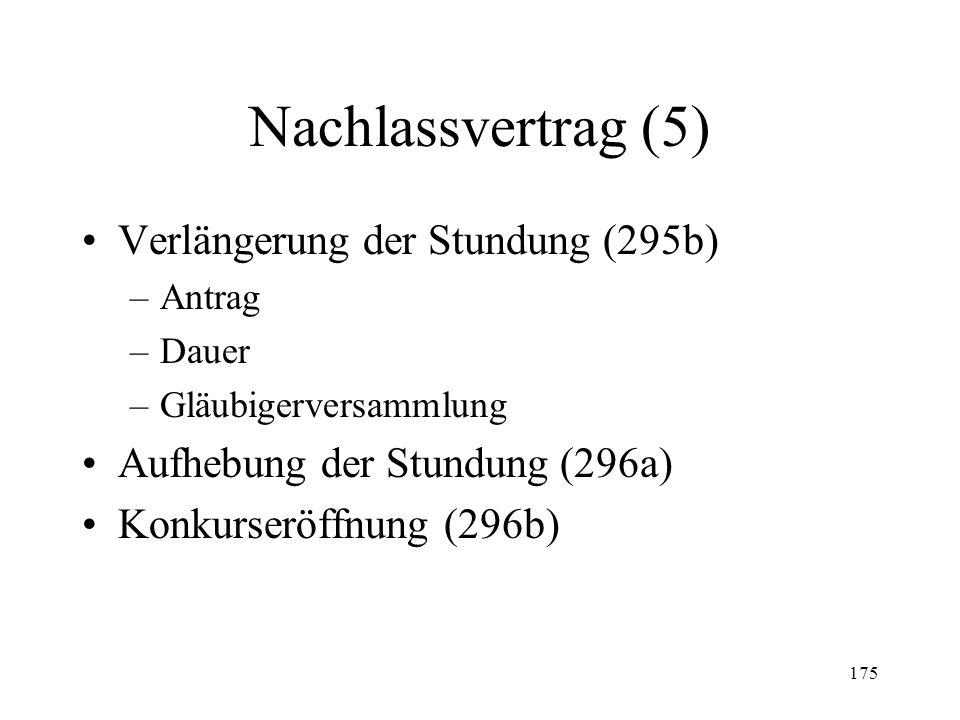 174 Nachlassvertrag (4) Definitive Stundung (294) –Von Amtes wegen (I) –Verhandlung (II) –Dauer Sachwalter (295) Gläubigerausschuss (295a) Publikation