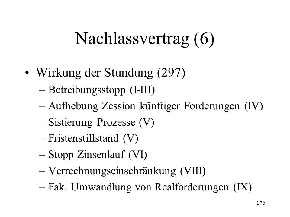 175 Nachlassvertrag (5) Verlängerung der Stundung (295b) –Antrag –Dauer –Gläubigerversammlung Aufhebung der Stundung (296a) Konkurseröffnung (296b)