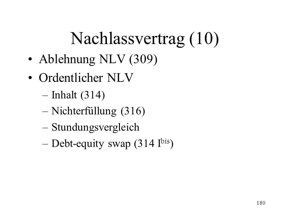 179 Nachlassvertrag (9) Gläubigerversammlung (302) Zustimmung zum NLV (305) Bestätigung durch den Richter (306) Wirkungen des NLV –gilt für alle Gläub