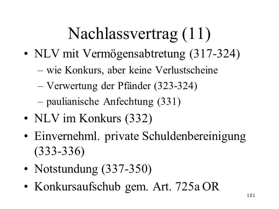 180 Nachlassvertrag (10) Ablehnung NLV (309) Ordentlicher NLV –Inhalt (314) –Nichterfüllung (316) –Stundungsvergleich –Debt-equity swap (314 I bis )