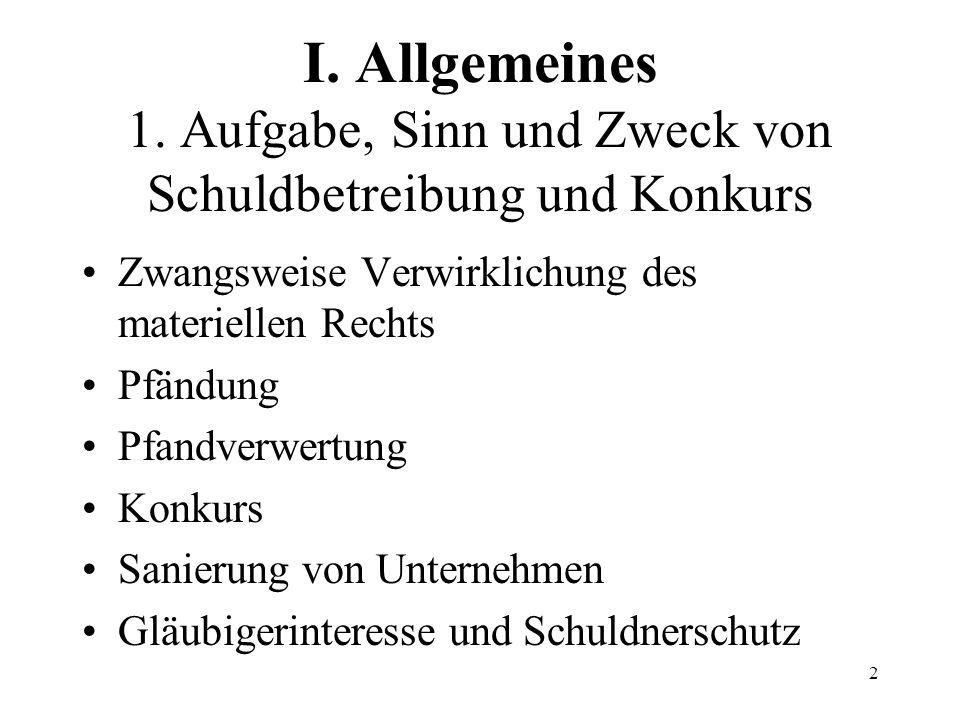 102 Fall 26 Kurz nach der Konkurseröffnung hat der Schuldner von seiner Tante ein Haus in Lörrach (D) geerbt.