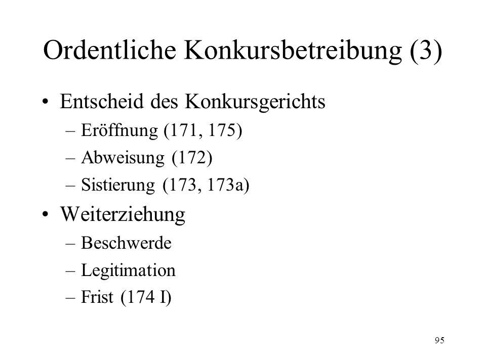 94 Ordentliche Konkursbetreibung (2) Güterverzeichnis –Voraussetzung und Anordnung (162) –Vollzug (163) –Wirkungen (164) –Dauer (165) Konkursbegehren