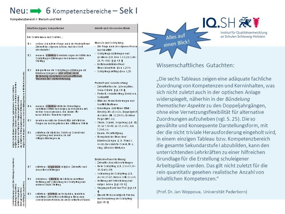 6 Kompetenzbereiche – Sek II Wissenschaftliches Gutachten: Die gute Anschlussfähigkeit der Fachanforderungen wird auch dadurch nicht gefährdet, dass es zu einer Akzentverschiebung bei den Kompetenzbereichen zwischen Sekundarstufe I und Sekundarstufe II kommt. (Prof.