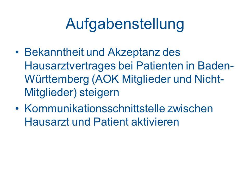 Aufgabenstellung Bekanntheit und Akzeptanz des Hausarztvertrages bei Patienten in Baden- Württemberg (AOK Mitglieder und Nicht- Mitglieder) steigern K