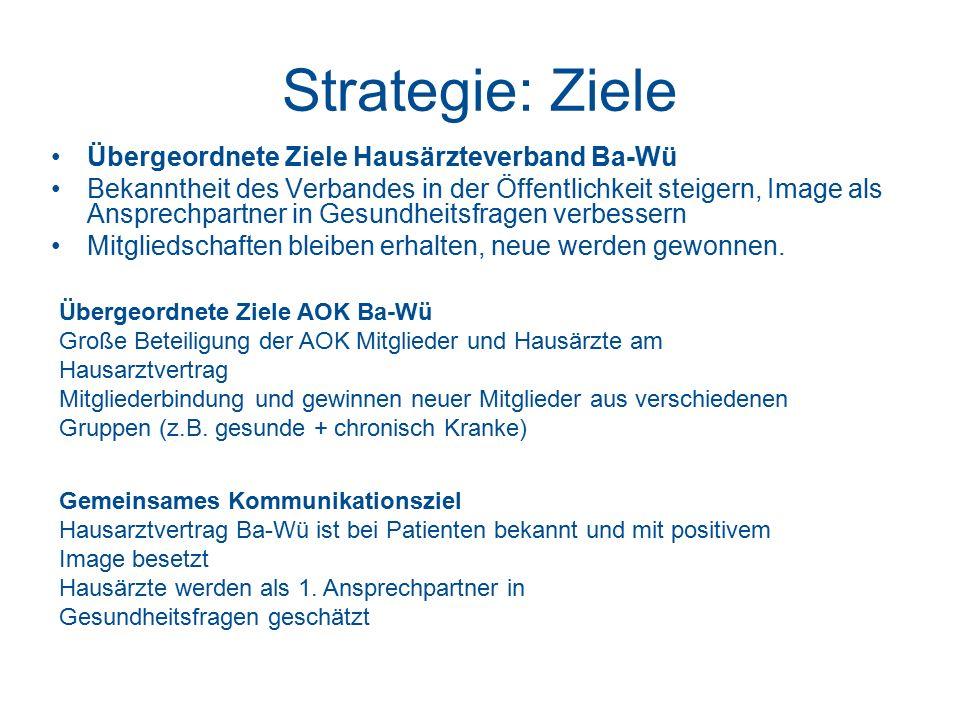 Strategie: Ziele Übergeordnete Ziele Hausärzteverband Ba-Wü Bekanntheit des Verbandes in der Öffentlichkeit steigern, Image als Ansprechpartner in Ges