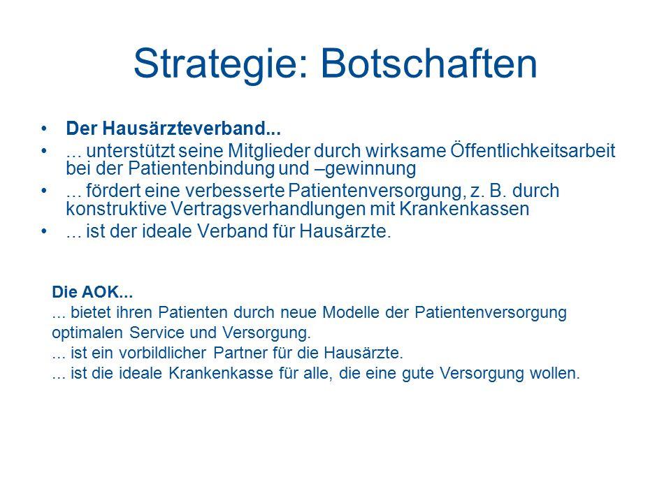 Strategie: Botschaften Der Hausärzteverband...... unterstützt seine Mitglieder durch wirksame Öffentlichkeitsarbeit bei der Patientenbindung und –gewi