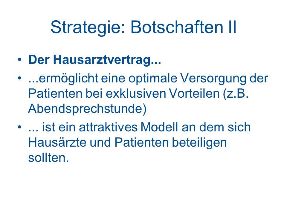 Strategie: Botschaften II Der Hausarztvertrag......ermöglicht eine optimale Versorgung der Patienten bei exklusiven Vorteilen (z.B. Abendsprechstunde)