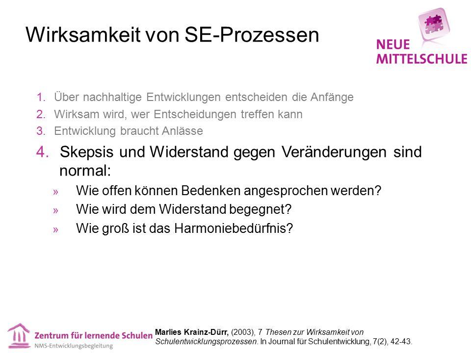 Wirksamkeit von SE-Prozessen 1.Über nachhaltige Entwicklungen entscheiden die Anfänge 2.Wirksam wird, wer Entscheidungen treffen kann 3.Entwicklung br