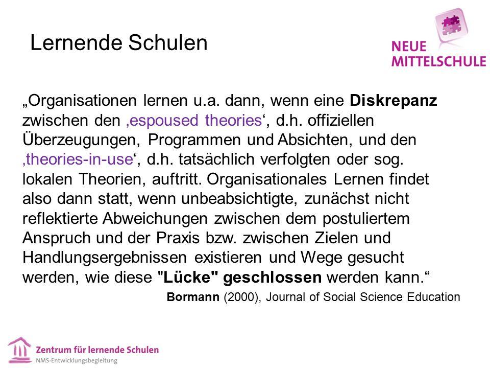 """Lernende Schulen """"Organisationen lernen u.a. dann, wenn eine Diskrepanz zwischen den 'espoused theories', d.h. offiziellen Überzeugungen, Programmen u"""