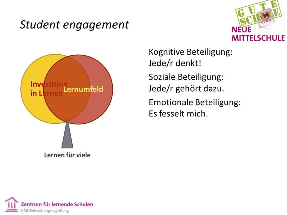 Student engagement Kognitive Beteiligung: Jede/r denkt.