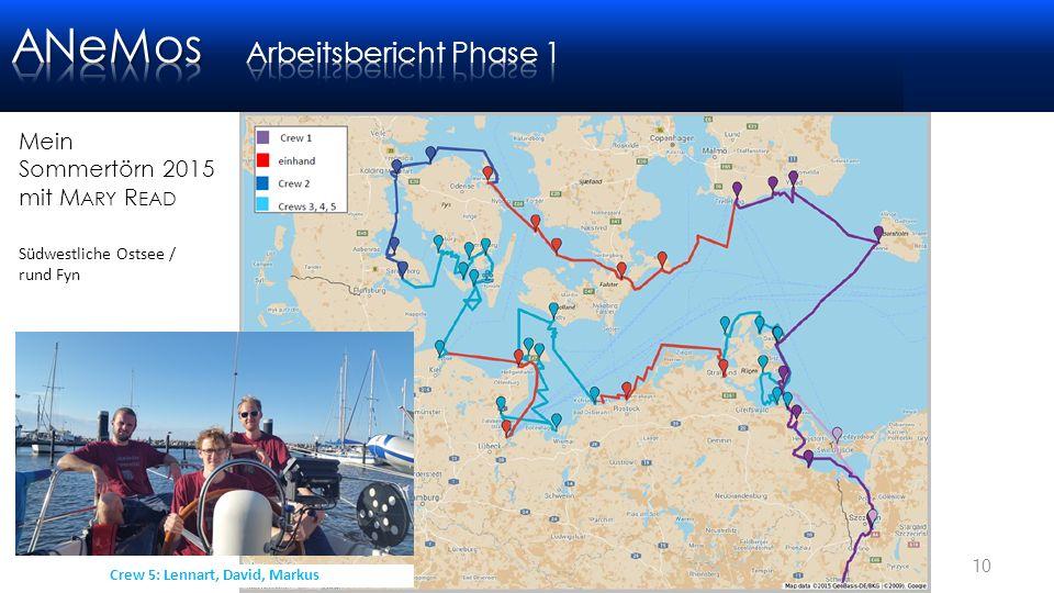 Gisela Müller-Plath, TU Berlin10 Mein Sommertörn 2015 mit M ARY R EAD Südwestliche Ostsee / rund Fyn Crew 5: Lennart, David, Markus